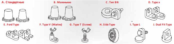 Типы клемм аккумуляторных батарей ALASKA